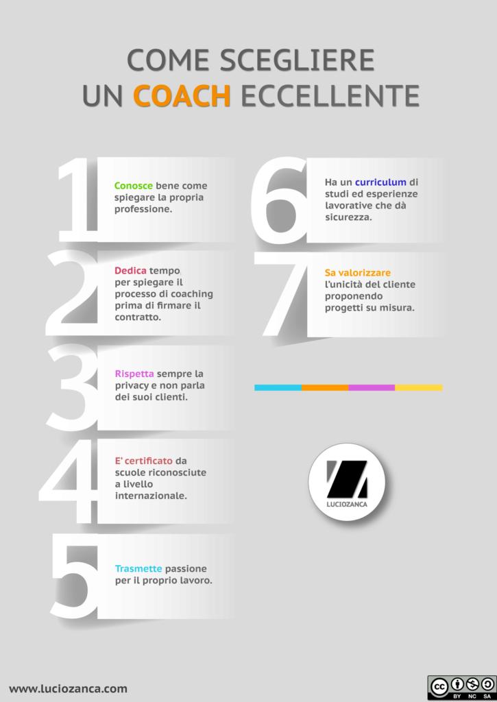 infografica coach