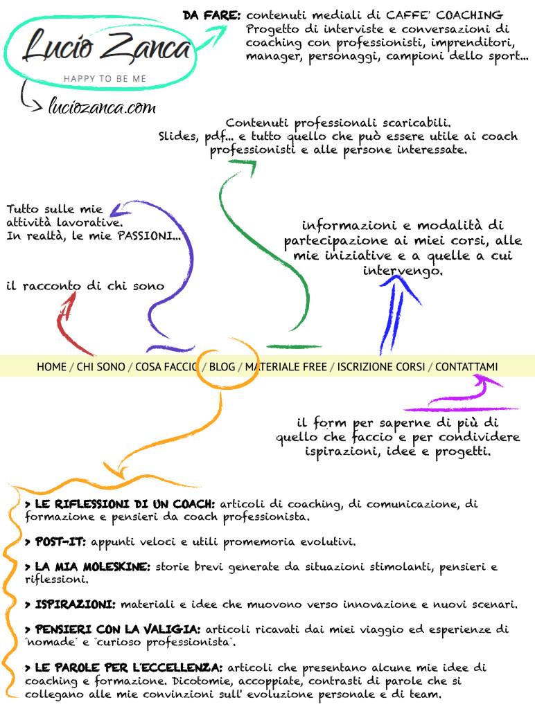 Lucio-Zanca_infografica_mappa_sito